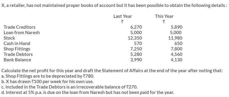 ts-grewal-solutions-class-11-accountancy-chapter-19-accounts-incomplete-records-single-entry-system-17-1
