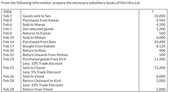 ts-grewal-solutions-class-11-accountancy-chapter-10-special-purpose-books-ii-books-Q20-1