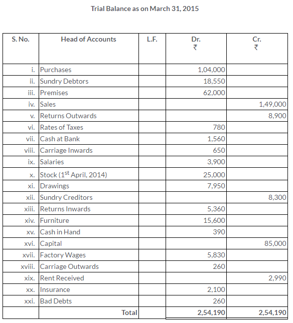 ts-grewal-solutions-class-11-accountancy-bank-reconciliation-statement-8-2