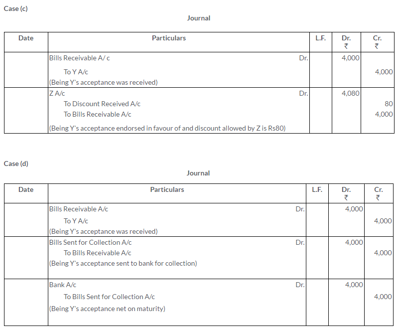 ts-grewal-solutions-class-11-accountancy-chapter-15-accounting-bills-exchange-10-1