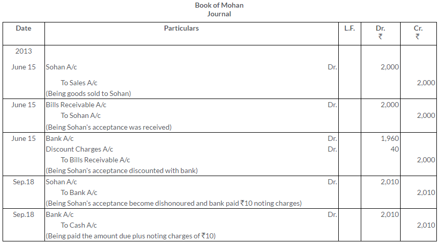 ts-grewal-solutions-class-11-accountancy-chapter-15-accounting-bills-exchange-14