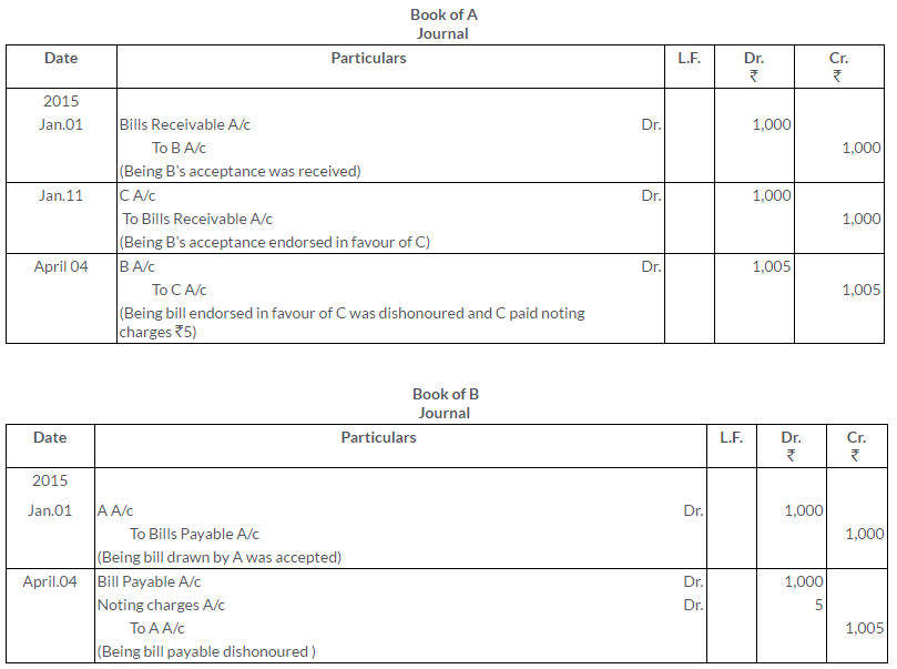 ts-grewal-solutions-class-11-accountancy-chapter-15-accounting-bills-exchange-16