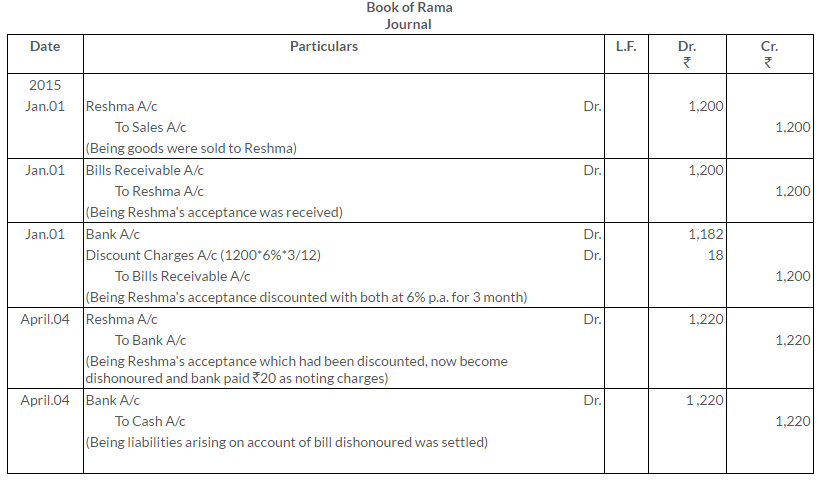 ts-grewal-solutions-class-11-accountancy-chapter-15-accounting-bills-exchange-19