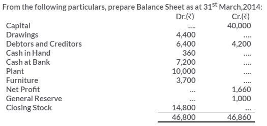 ts-grewal-solutions-class-11-accountancy-chapter-17-financial-statements-sole-proprietorship-9-1