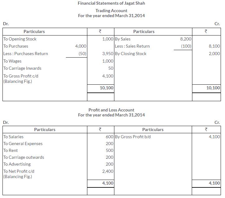 ts-grewal-solutions-class-11-accountancy-chapter-17-financial-statements-sole-proprietorship-11-2