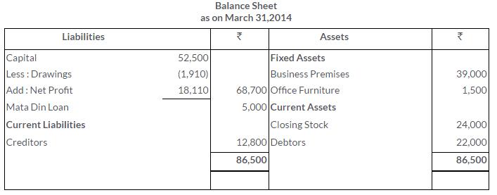 ts-grewal-solutions-class-11-accountancy-chapter-17-financial-statements-sole-proprietorship-13-3