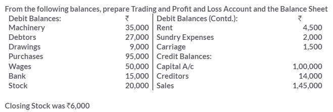ts-grewal-solutions-class-11-accountancy-chapter-17-financial-statements-sole-proprietorship-18-1