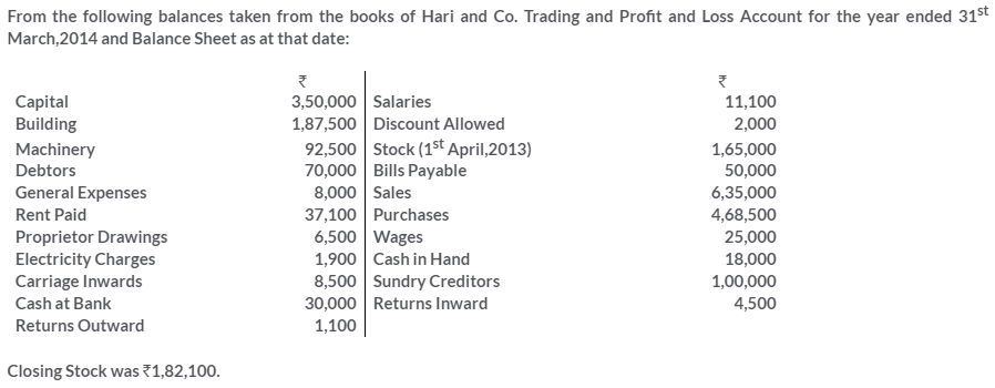 ts-grewal-solutions-class-11-accountancy-chapter-17-financial-statements-sole-proprietorship-19-1