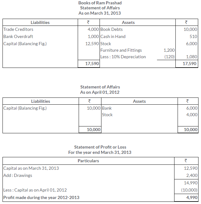 ts-grewal-solutions-class-11-accountancy-chapter-19-accounts-incomplete-records-single-entry-system-7