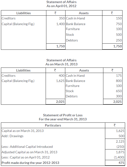 ts-grewal-solutions-class-11-accountancy-chapter-19-accounts-incomplete-records-single-entry-system-12-2