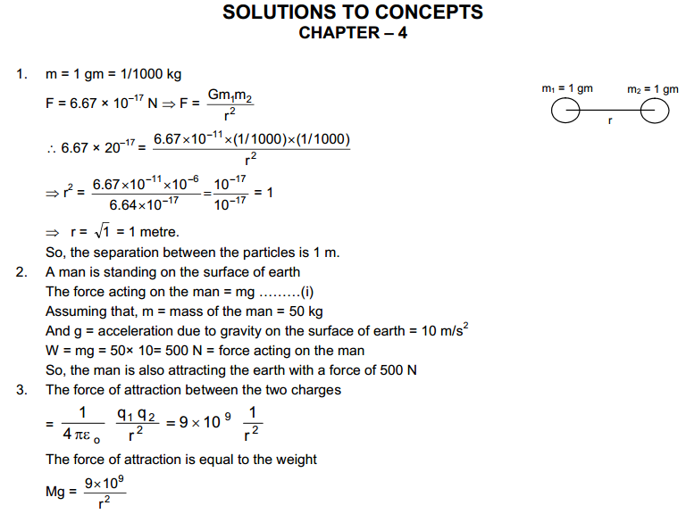 The Forces HC Verma Concepts of Physics Solutions