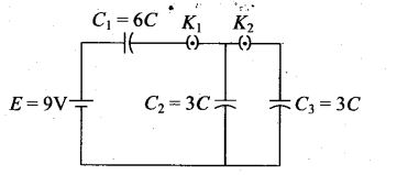 ncert-exemplar-problems-class-12-physics-electrostatic-potential-and-capacitance-28