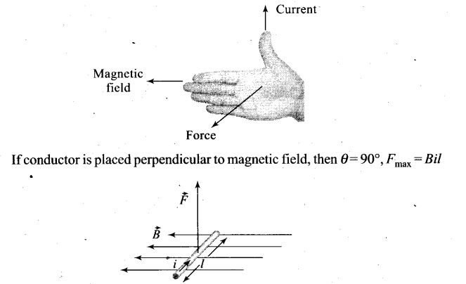 ncert-exemplar-problems-class-12-physics-moving-charges-and-magnetism-12