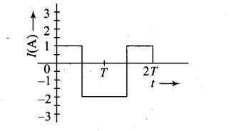 ncert-exemplar-problems-class-12-physics-alternating-current-37