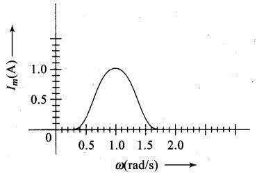 ncert-exemplar-problems-class-12-physics-alternating-current-35