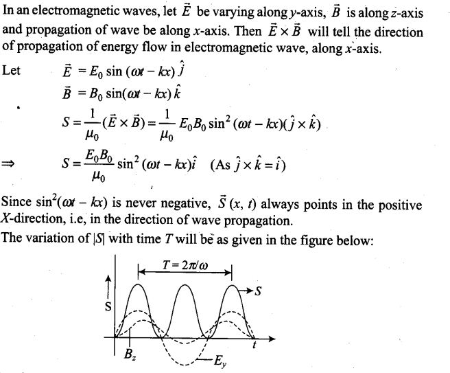 ncert-exemplar-problems-class-12-physics-electromagnetic-waves-33