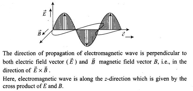 ncert-exemplar-problems-class-12-physics-electromagnetic-waves-11