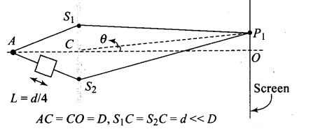 ncert-exemplar-problems-class-12-physics-wave-optics-34