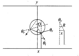 ncert-exemplar-problems-class-12-physics-ray-optics-and-optical-instruments-23