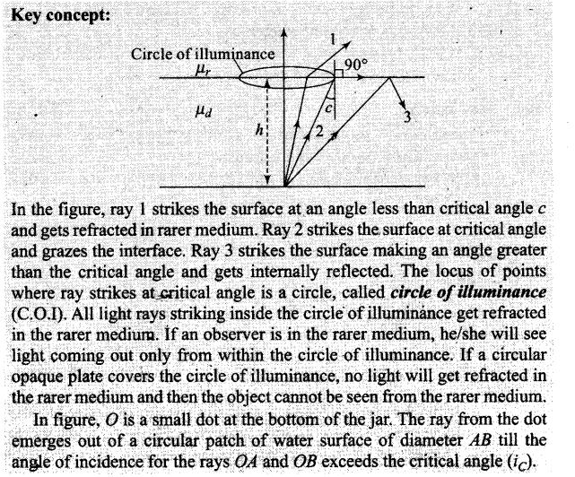 ncert-exemplar-problems-class-12-physics-ray-optics-and-optical-instruments-10