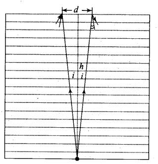 ncert-exemplar-problems-class-12-physics-ray-optics-and-optical-instruments-9