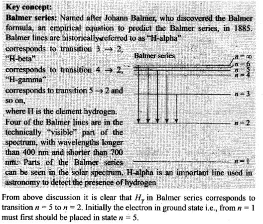 ncert-exemplar-problems-class-12-physics-atoms-23