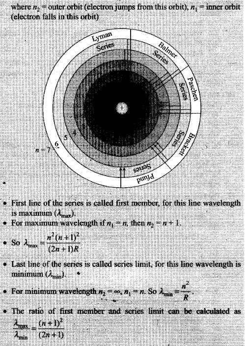 ncert-exemplar-problems-class-12-physics-atoms-9