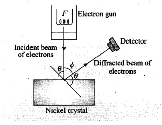 ncert-exemplar-problems-class-12-physics-dual-nature-of-radiation-and-matter-6