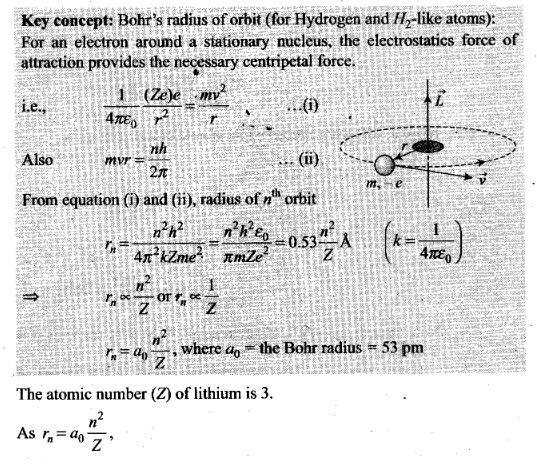 Atoms NCERT Exemplar Problems Solutions Physics