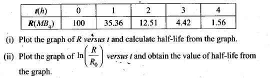 ncert-exemplar-problems-class-12-physics-nuclei-32