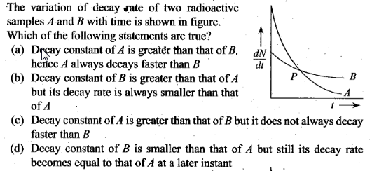 ncert-exemplar-problems-class-12-physics-nuclei-10