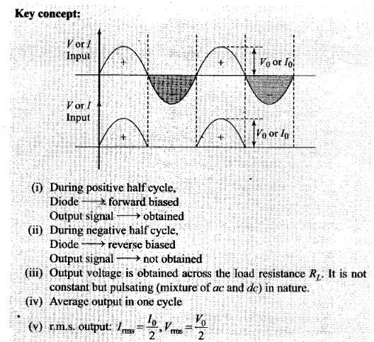 ncert-exemplar-problems-class-12-physics-semiconductor-electronics-materials-devices-and-simple-circuits-13
