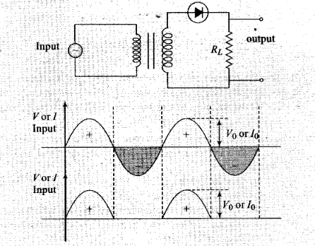 ncert-exemplar-problems-class-12-physics-semiconductor-electronics-materials-devices-and-simple-circuits-10