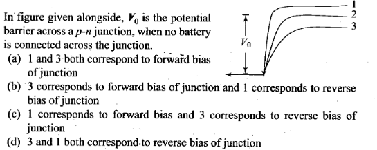 ncert-exemplar-problems-class-12-physics-semiconductor-electronics-materials-devices-and-simple-circuits-3