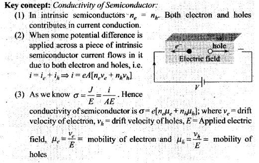 ncert-exemplar-problems-class-12-physics-semiconductor-electronics-materials-devices-and-simple-circuits-1
