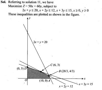 linear programming problems with solutions pdf