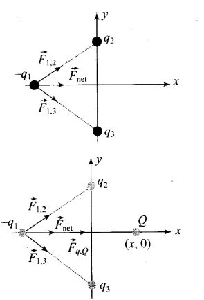 ncert-exemplar-problems-class-12-physics-electric-charges-fields-3