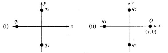 ncert-exemplar-problems-class-12-physics-electric-charges-fields-1