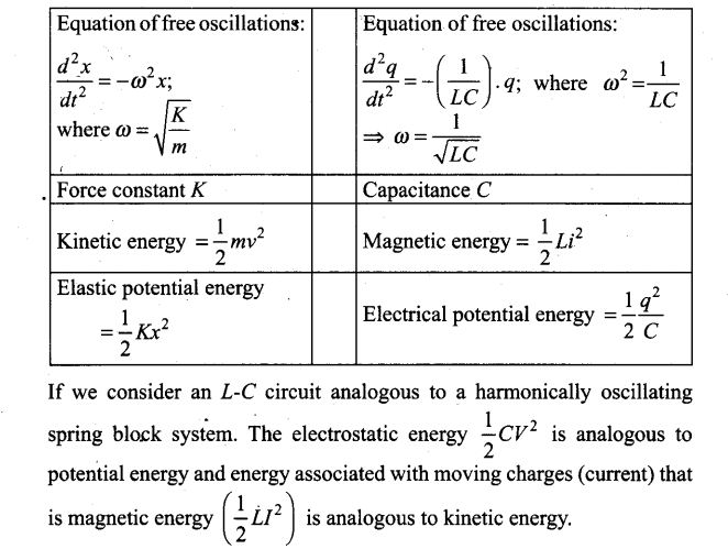 ncert-exemplar-problems-class-12-physics-alternating-current-25