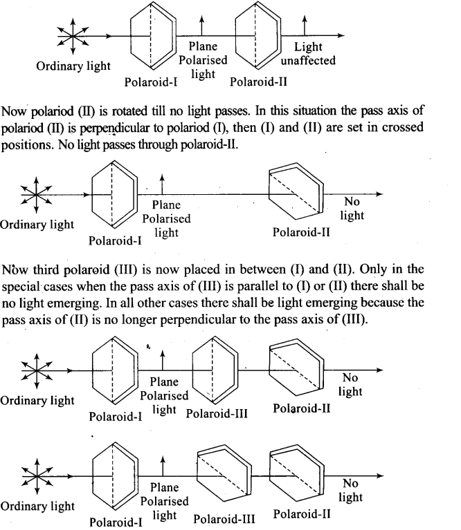 ncert-exemplar-problems-class-12-physics-wave-optics-23