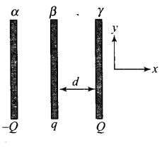 ncert-exemplar-problems-class-12-physics-electric-charges-fields-46