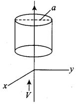 ncert-exemplar-problems-class-12-physics-electromagnetic-waves-43