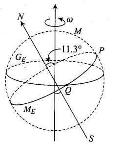ncert-exemplar-problems-class-12-physics-magnetism-and-matter-39