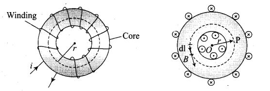 ncert-exemplar-problems-class-12-physics-magnetism-and-matter-1