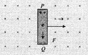 ncert-exemplar-problems-class-12-physics-electromagnetic-induction-29