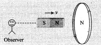 ncert-exemplar-problems-class-12-physics-electromagnetic-induction-17