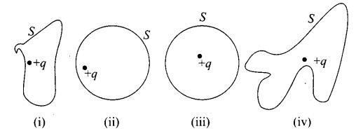ncert-exemplar-problems-class-12-physics-electric-charges-fields-6