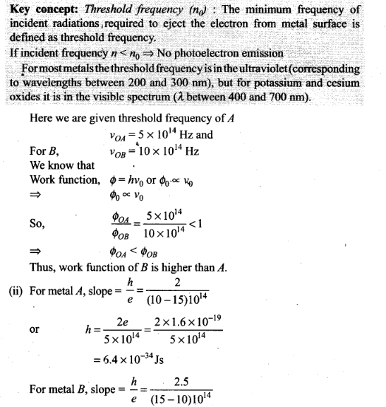 ncert-exemplar-problems-class-12-physics-dual-nature-of-radiation-and-matter-45