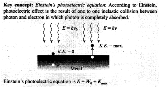 ncert-exemplar-problems-class-12-physics-dual-nature-of-radiation-and-matter-29
