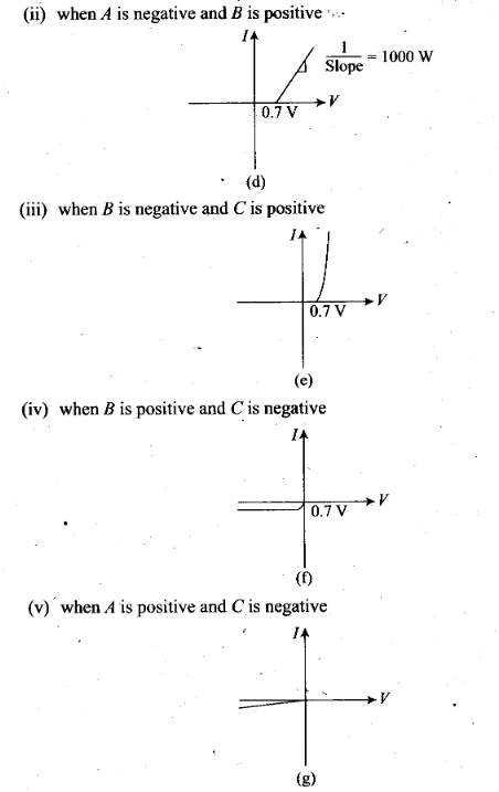 ncert-exemplar-problems-class-12-physics-semiconductor-electronics-materials-devices-and-simple-circuits-63